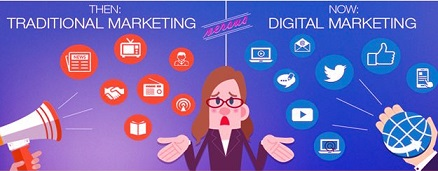 Digital Marketing in dubai,Changing Post COVID-19, Best Digital Marketing Agency
